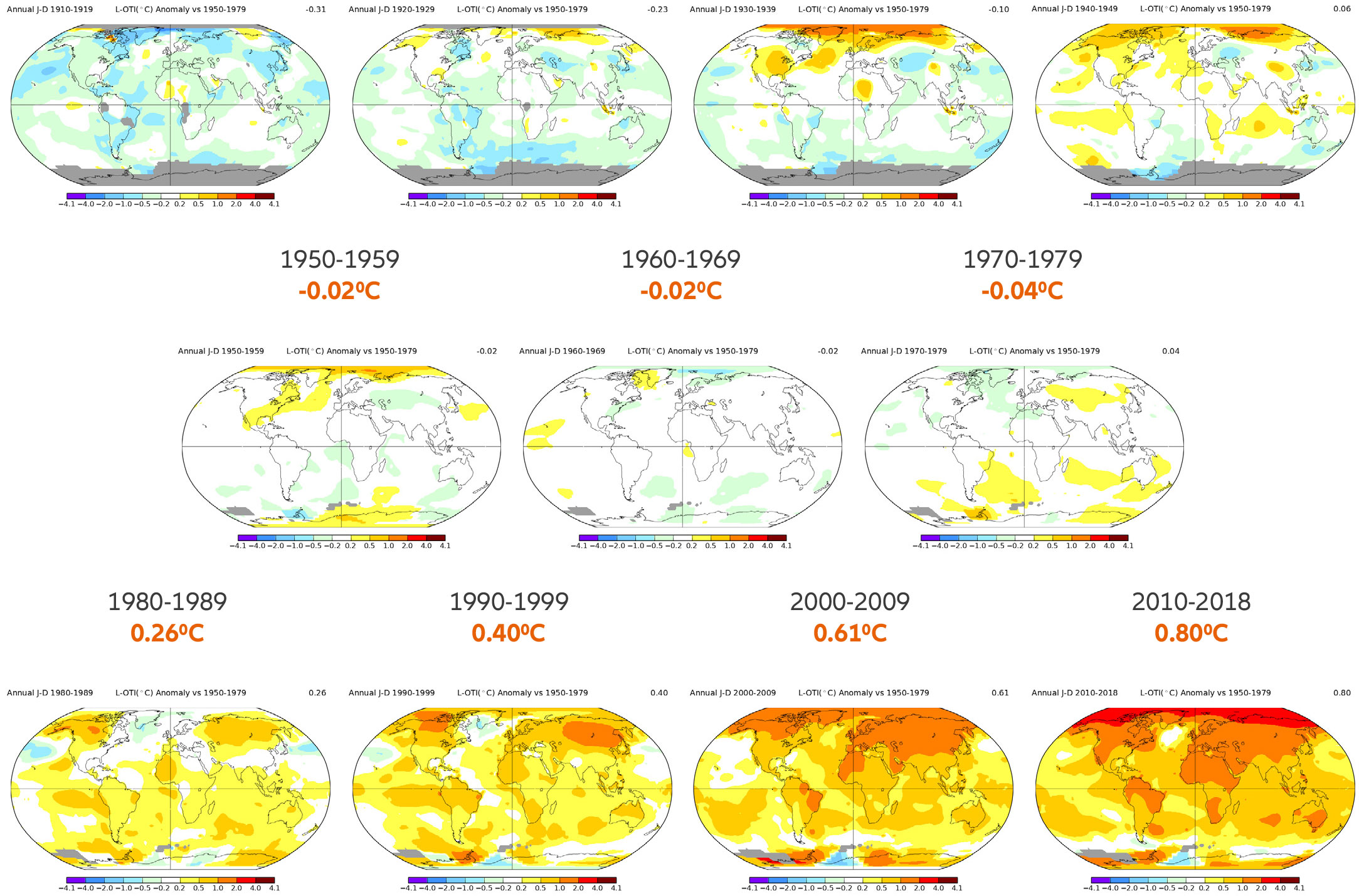 Graphic Global surface temperature anomalies, 1910-2018